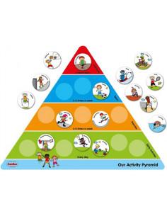 Piramide henbea actividades...