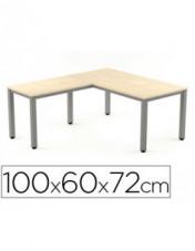 Mobiliario mesas
